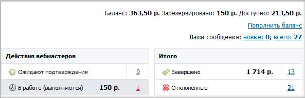 количество отказов в бирже rotapost
