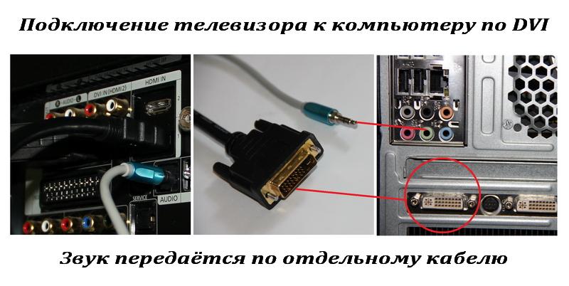 Как сделать звук на телевизоре от компьютера