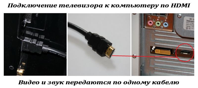 podkljuchenie-televizora-k-komputeru-po-hdmi