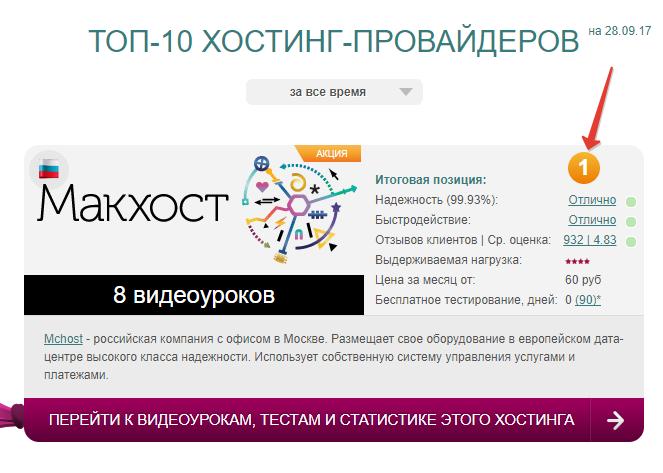 Самый известный хостинг скачать движок сайта на русском языке